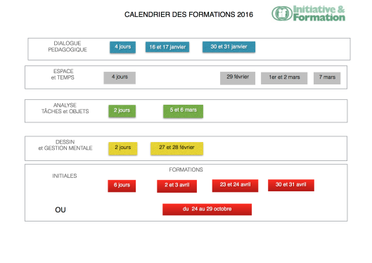 Gestion mentale formations 2016